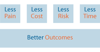 less-risk-better-outcomes